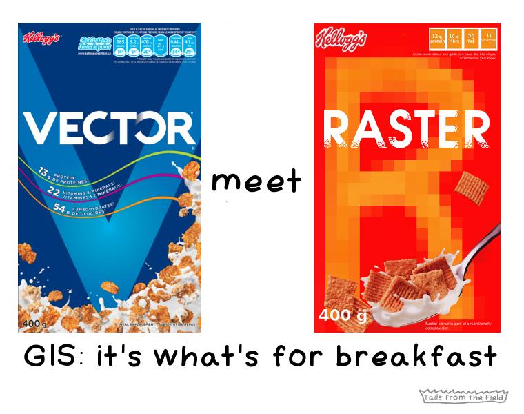 5. GIS for Breakfast